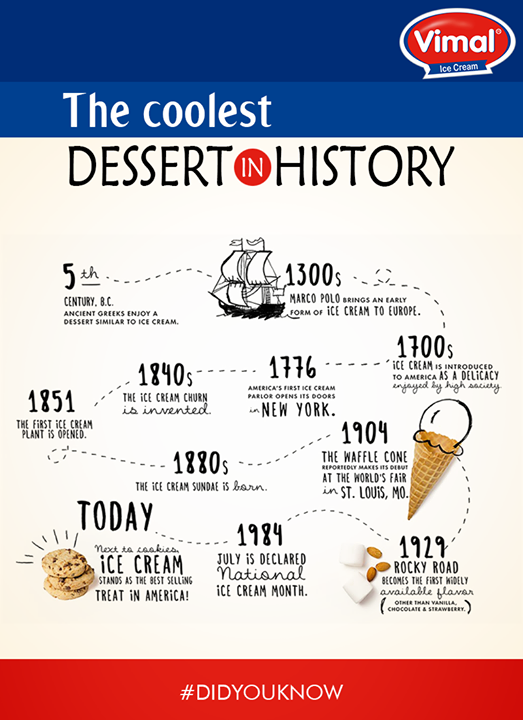 Journey of the world's coolest dessert. <3  #DidYouKnow #IcecreamLovers #Vimal #ICecream #Ahmedabad