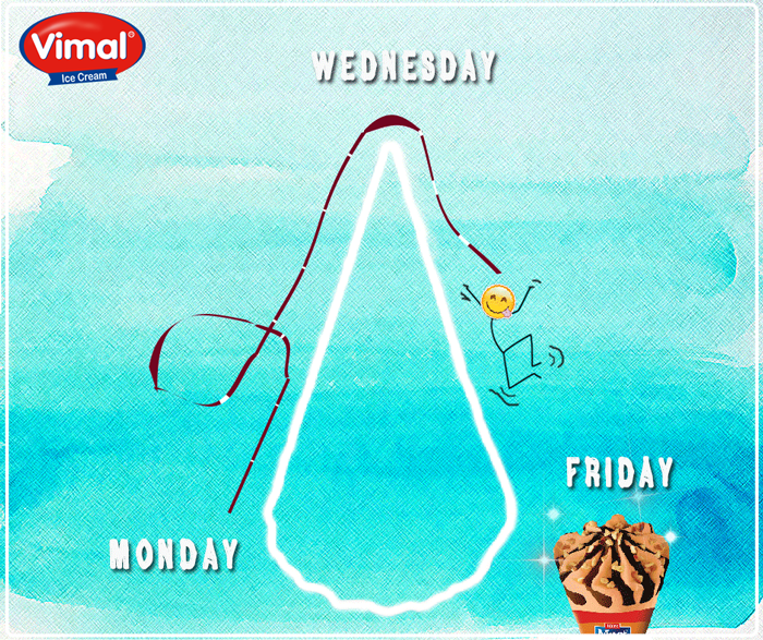 Dance, Sing and spread the Merry, its Friday Already…  #ItsFriday #LeththeFuntimesRoll #IcecreamLovers #VimalIcecream #Ahmedabad